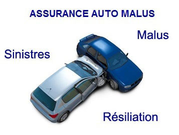 Assurance auto : comment fonctionne le coefficient bonus-malus ?