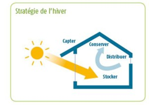 2_-centralisation-volets-roulants-optimisation-calorique-interieur-kalytea
